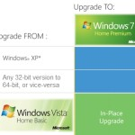 Windows Vista to Windows 7 upgrade