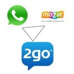 Comparing Mozat,2go and Whatsapp mobile messengers.
