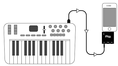 Turn your Smartphone into midi controller