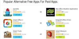 Antiroid: Find alternative free Android apps for paid apps