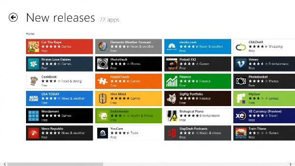 Top 10 Windows 8 Apps for Bloggers