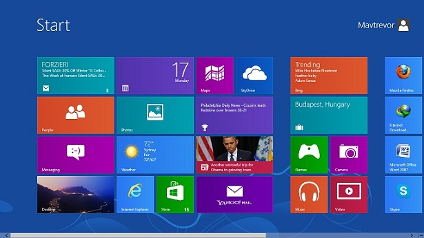 My impression about using Windows 8