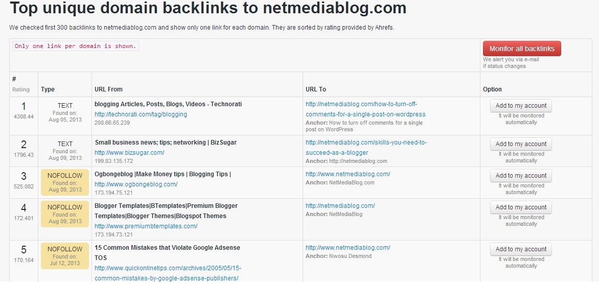 Backlink Monitoring: Monitor your backlink status with Monitor Backlinks