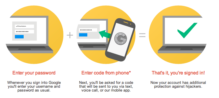 How to enable 2-Factor Authentication for your Social Media Accounts