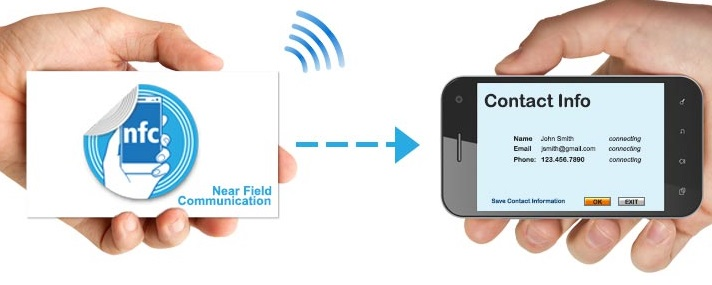 How NFC can change Business